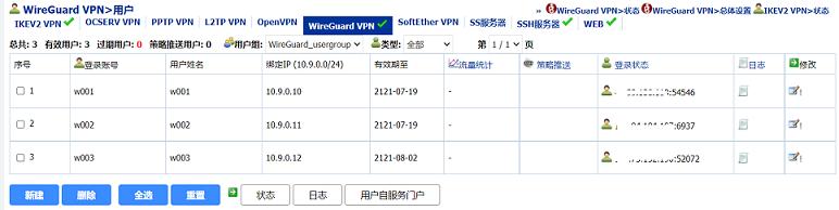 """WireGuard VPN>用户""列表界面"